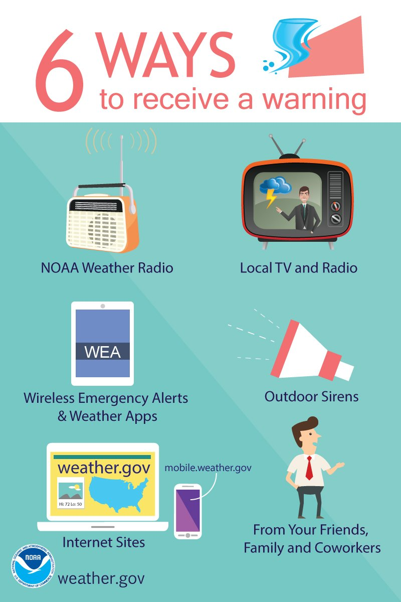 a brief analysis of tornado drill Summary of responsibilities during a severe weather drill  look for the emergency shelter severe weather signs outside designated.